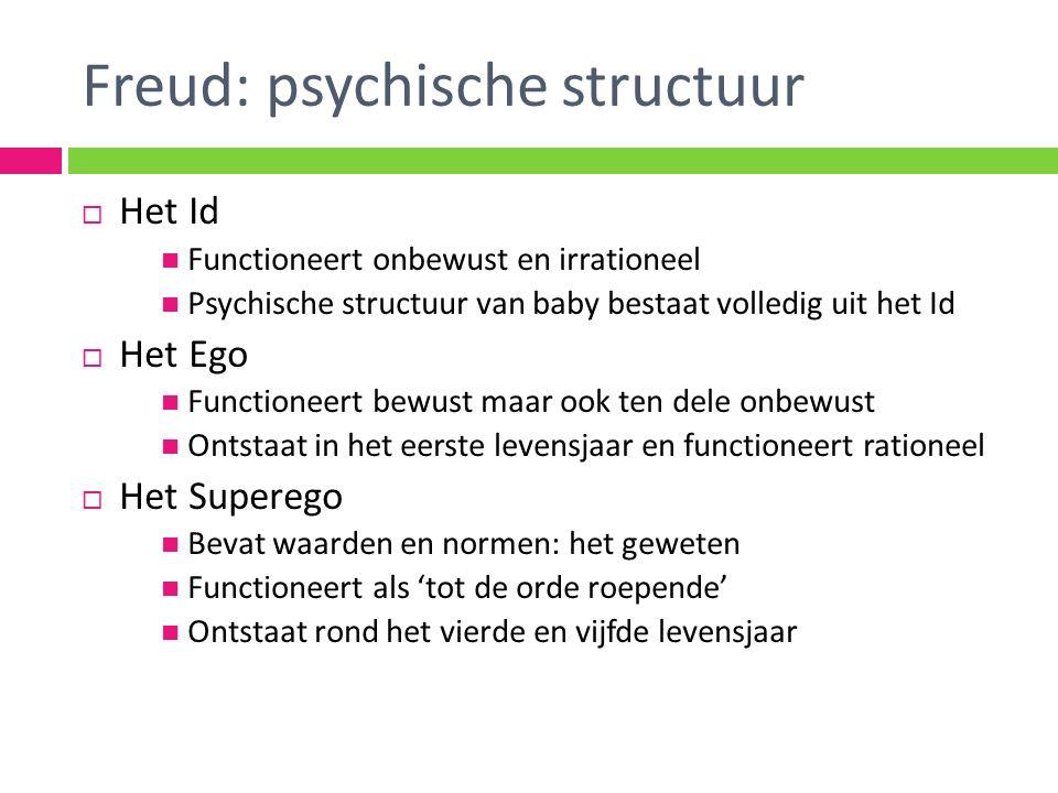 Freud: psychische structuur