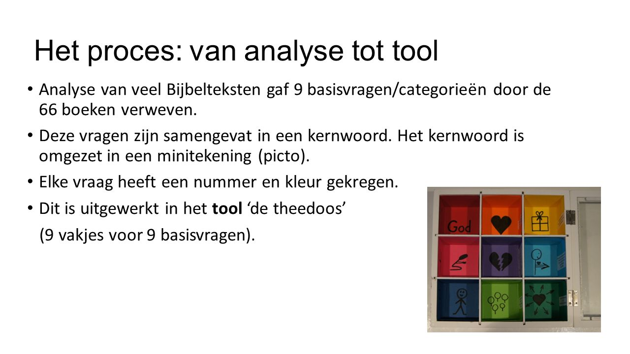 Het proces: van analyse tot tool