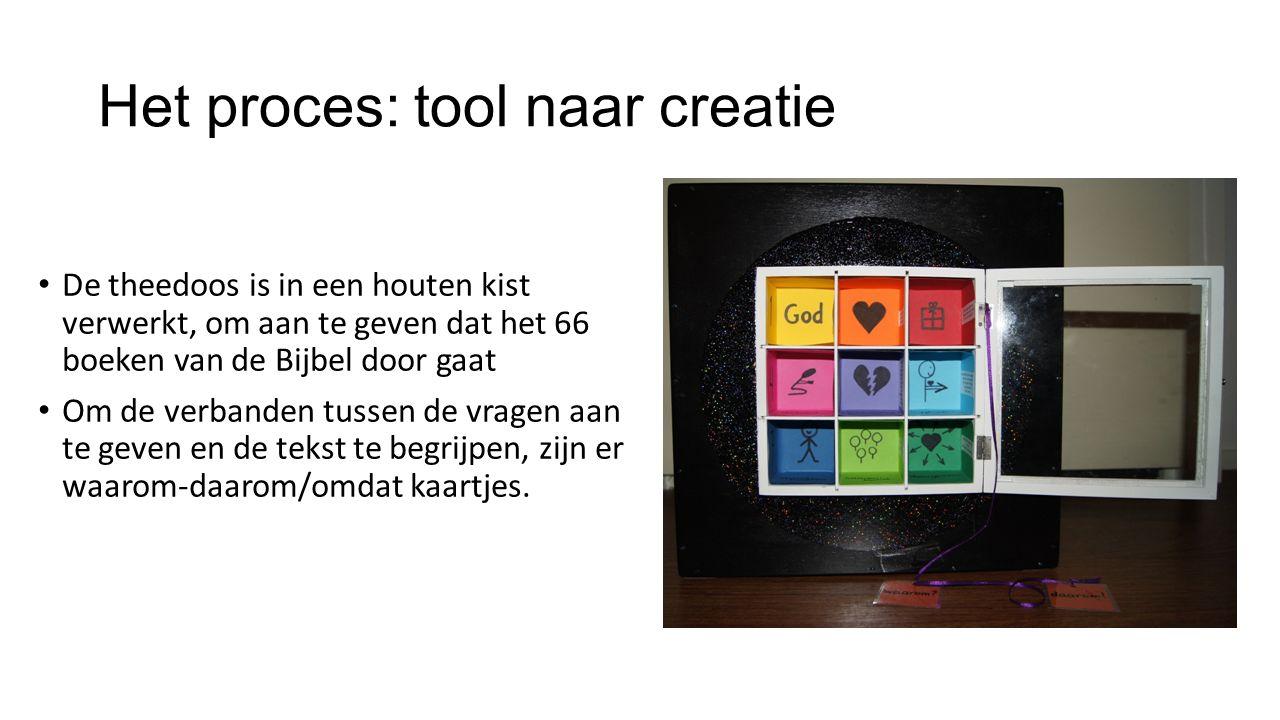 Het proces: tool naar creatie