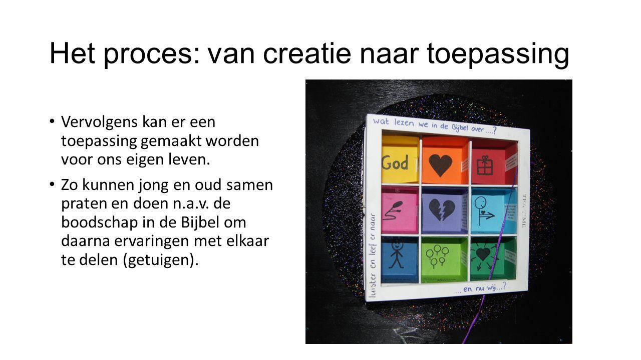 Het proces: van creatie naar toepassing