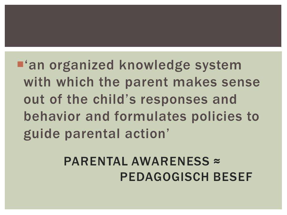 Parental awareness ≈ Pedagogisch besef