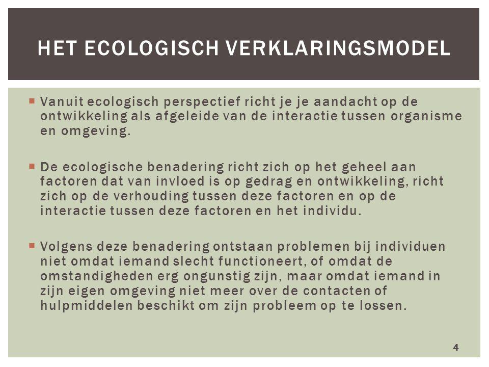 het Ecologisch verklaringsmodel