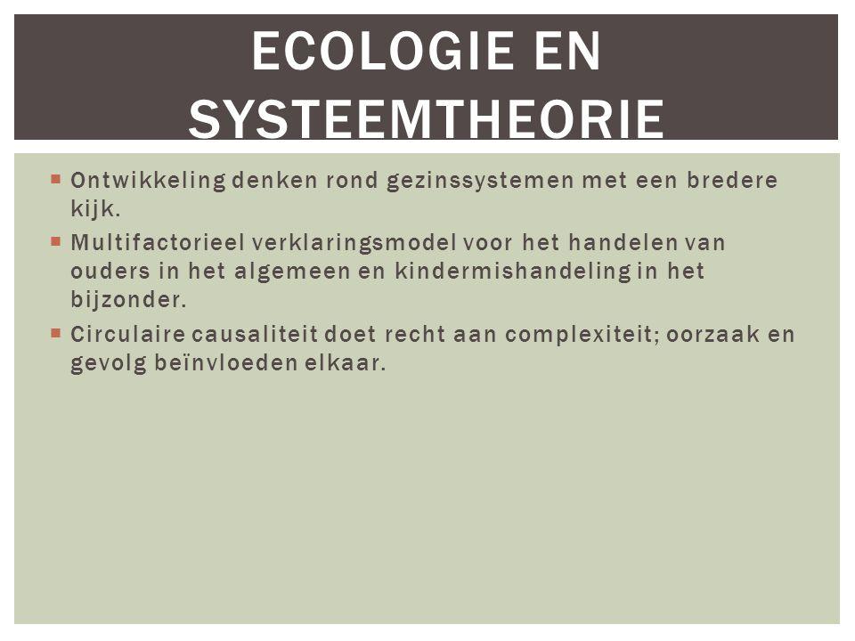Ecologie en systeemtheorie