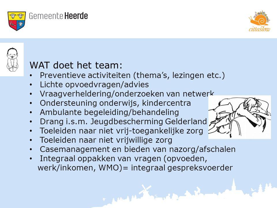 WAT doet het team: Preventieve activiteiten (thema's, lezingen etc.)
