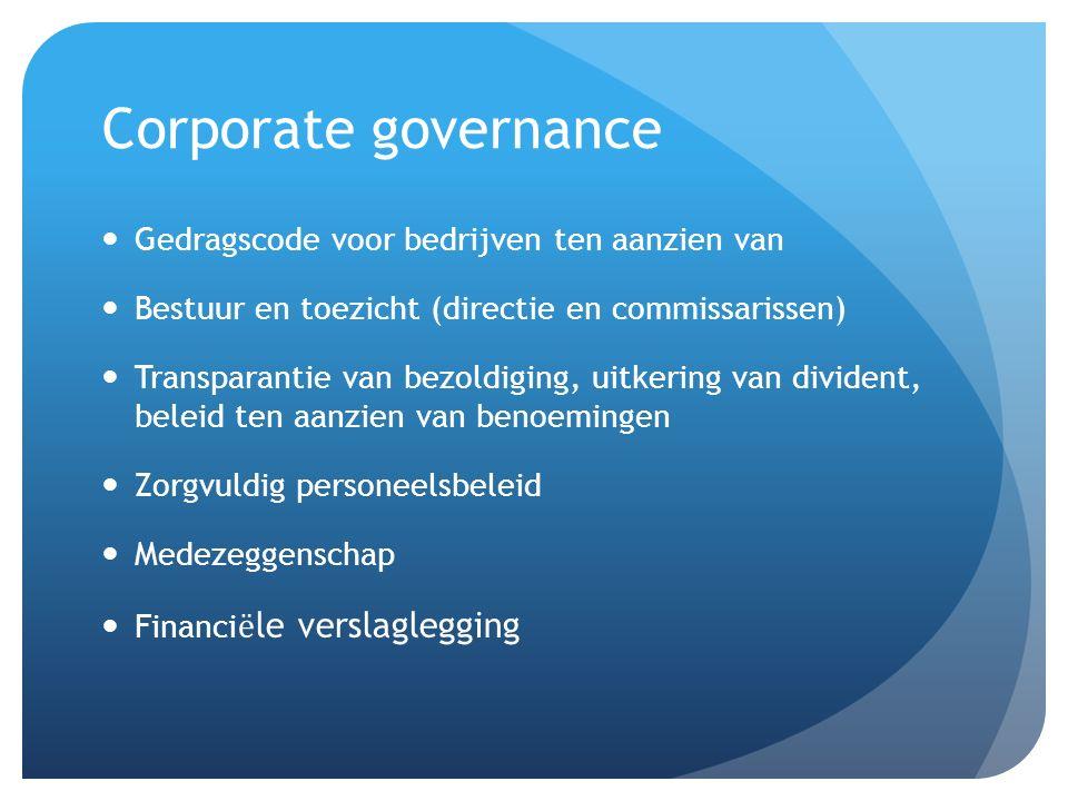 Corporate governance Gedragscode voor bedrijven ten aanzien van