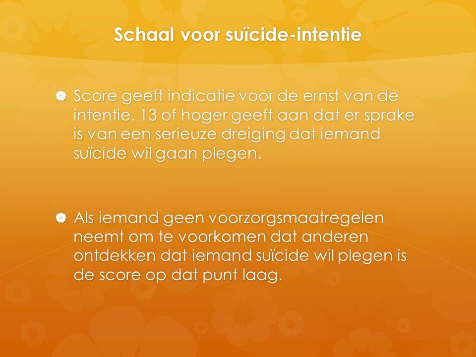 Schaal voor suïcide-intentie