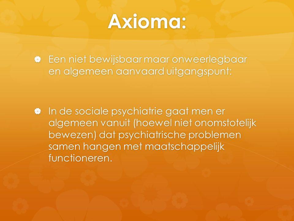 Axioma: Een niet bewijsbaar maar onweerlegbaar en algemeen aanvaard uitgangspunt: