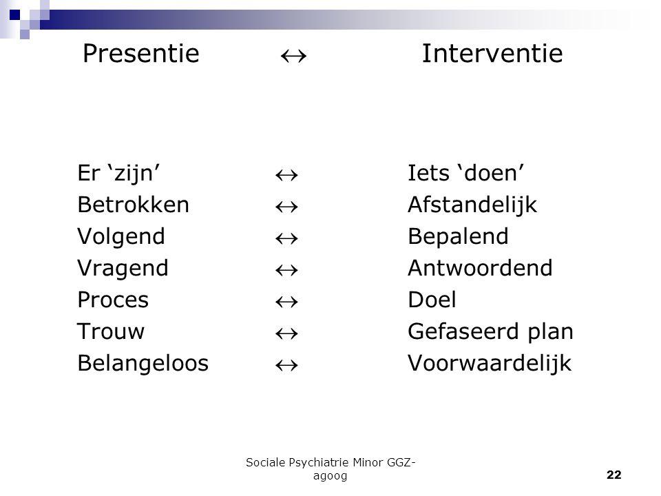 Presentie  Interventie