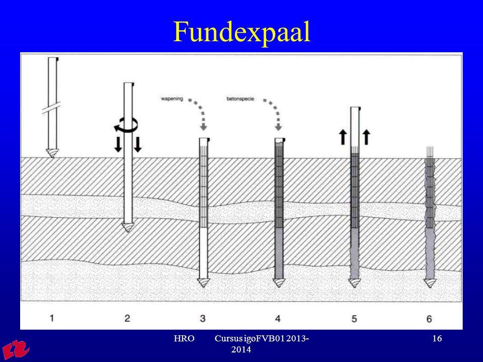 Fundexpaal HRO Cursus igoFVB01 2013-2014