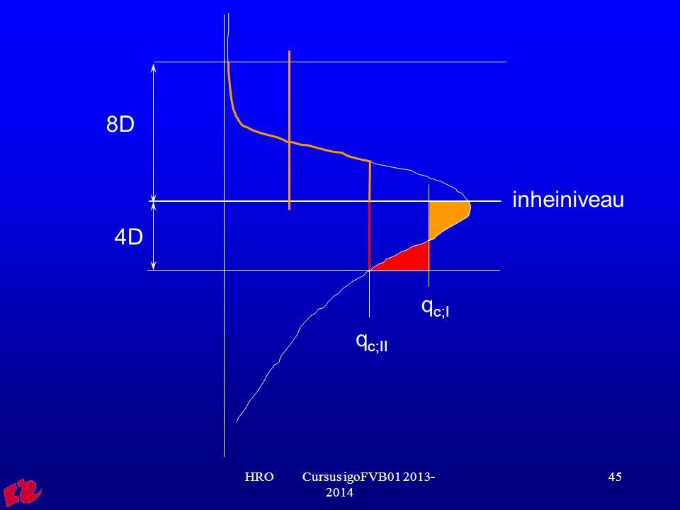 8D inheiniveau 4D qc;I qc;II HRO Cursus igoFVB01 2013-2014