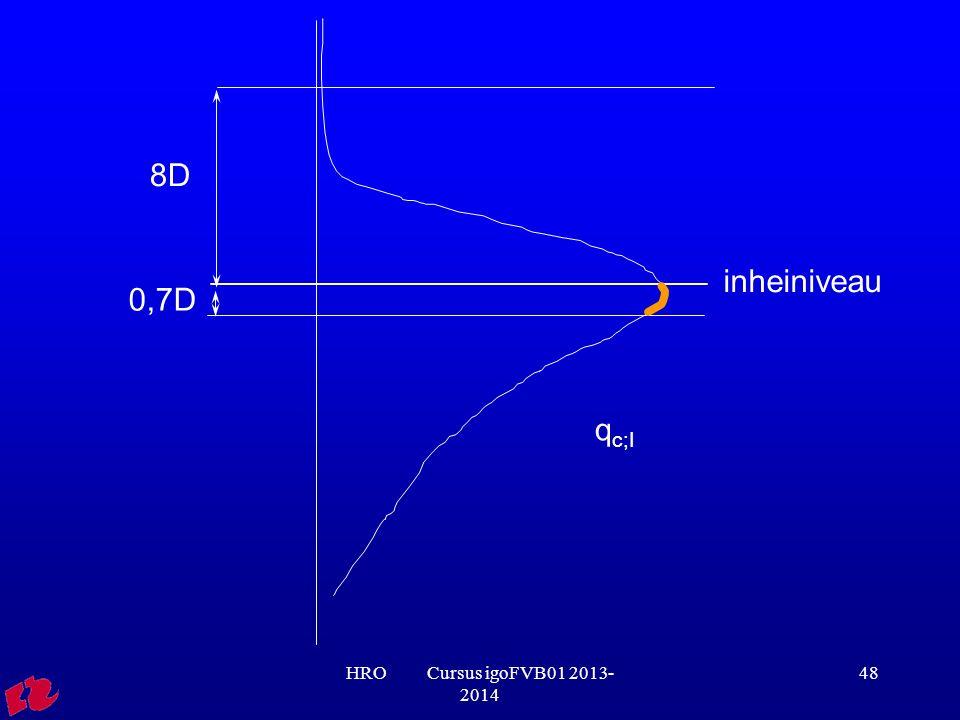 8D inheiniveau 0,7D qc;I HRO Cursus igoFVB01 2013-2014