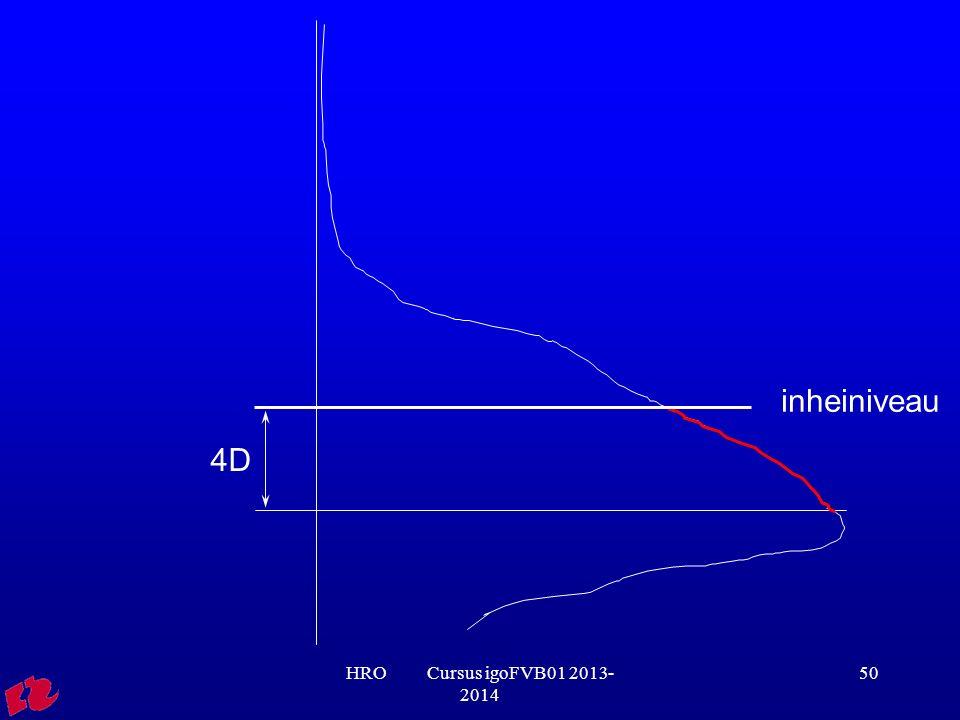 inheiniveau 4D HRO Cursus igoFVB01 2013-2014