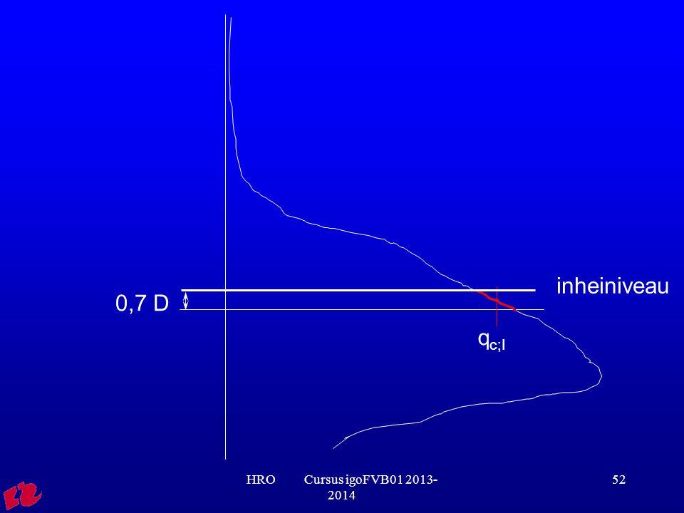 inheiniveau 0,7 D qc;I HRO Cursus igoFVB01 2013-2014