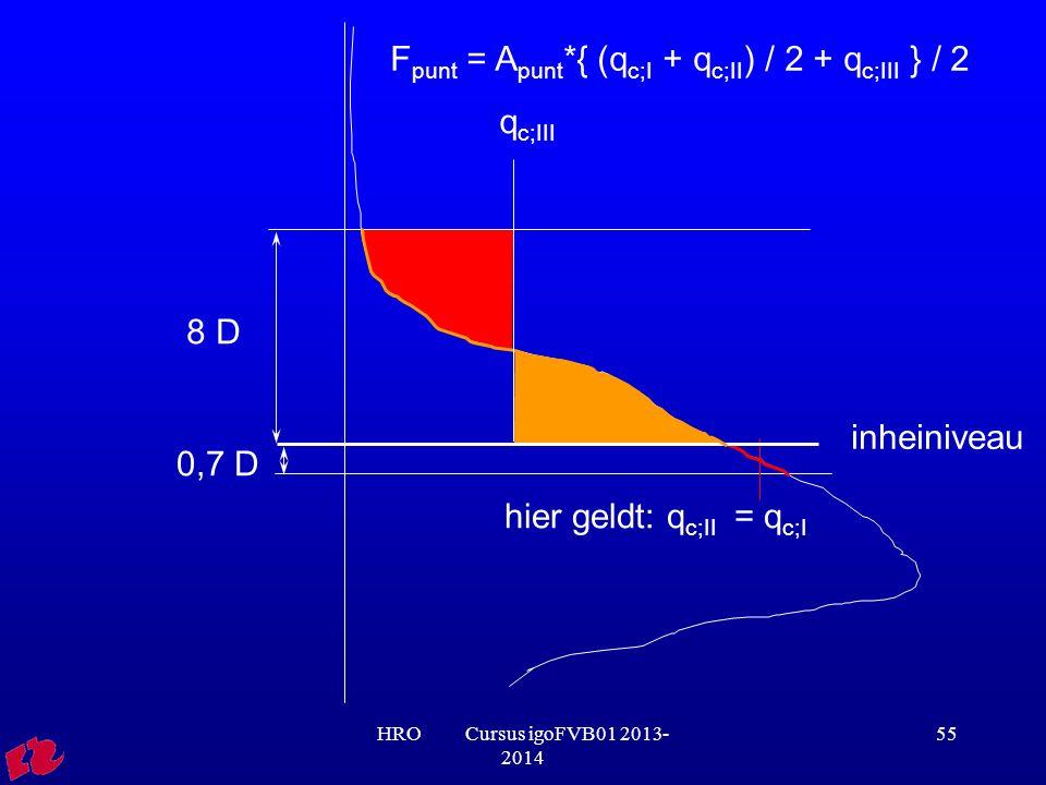 Fpunt = Apunt*{ (qc;I + qc;II) / 2 + qc;III } / 2