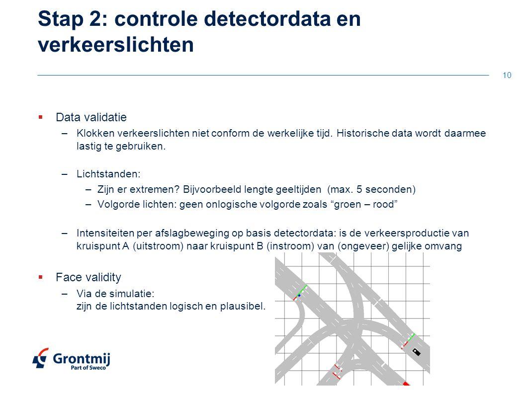 Stap 2: controle detectordata en verkeerslichten