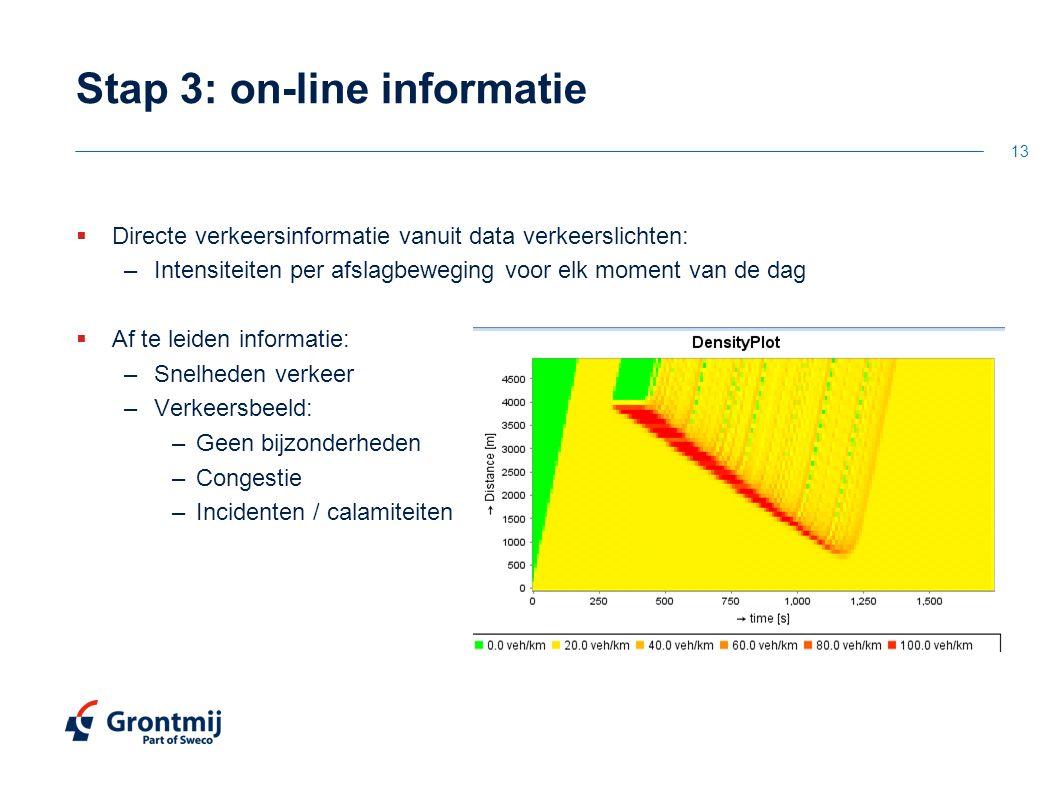 Stap 3: on-line informatie