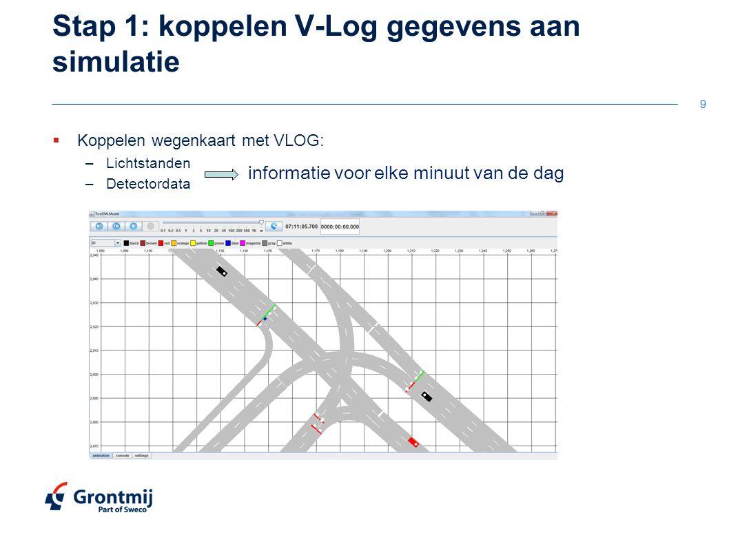 Stap 1: koppelen V-Log gegevens aan simulatie
