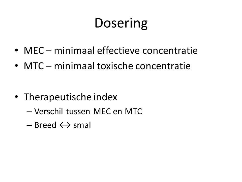 Dosering MEC – minimaal effectieve concentratie