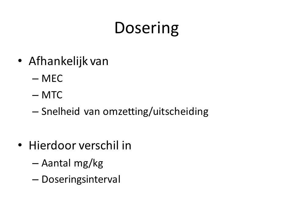 Dosering Afhankelijk van Hierdoor verschil in MEC MTC