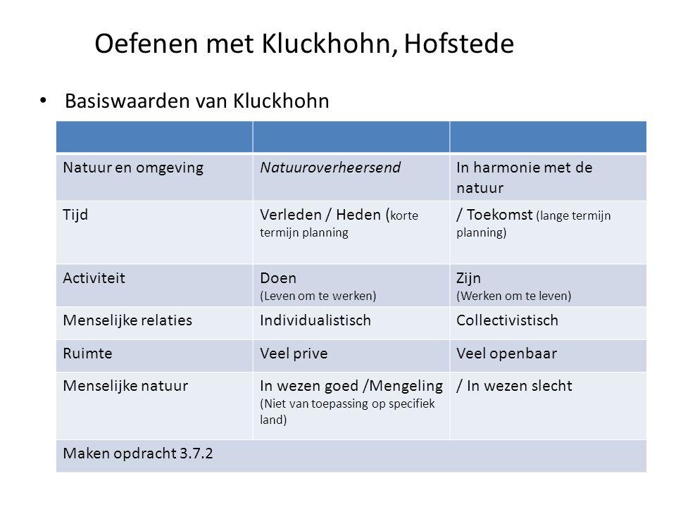 Oefenen met Kluckhohn, Hofstede