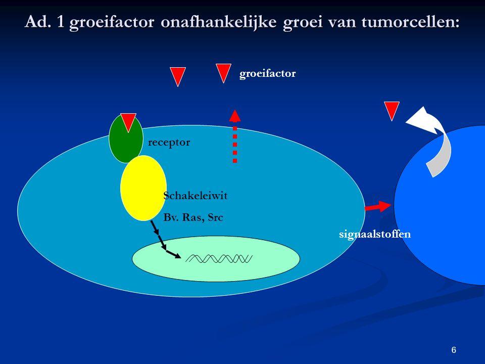 Ad. 1 groeifactor onafhankelijke groei van tumorcellen: