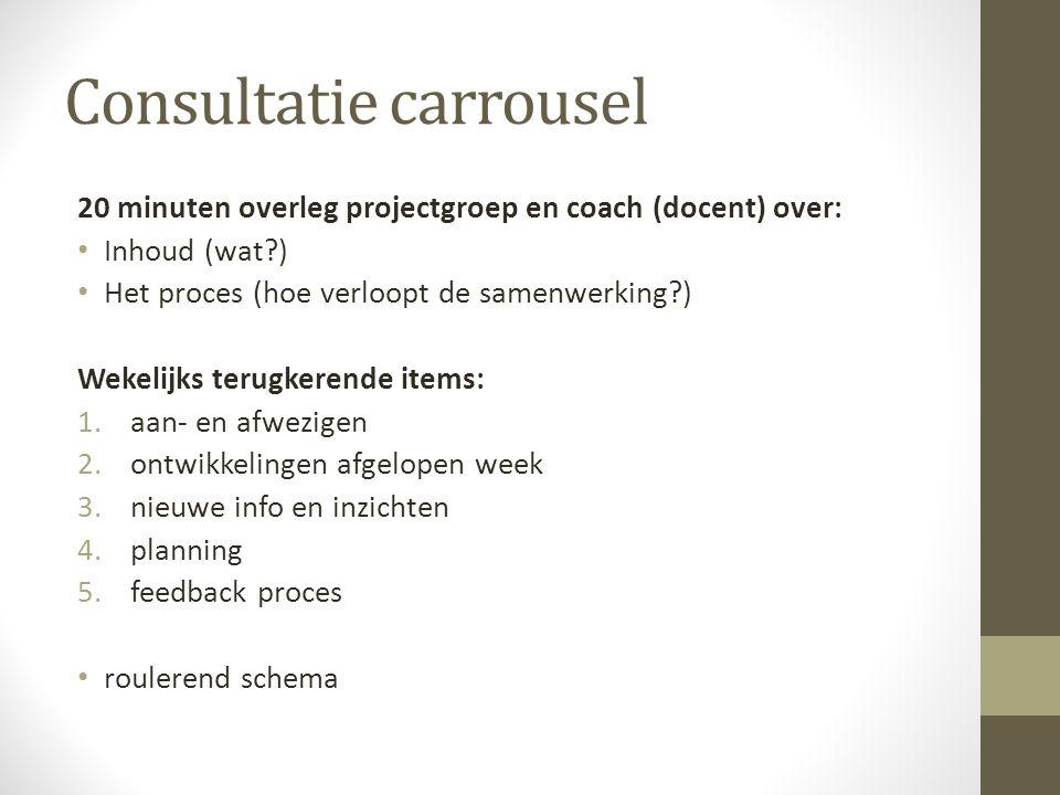 Consultatie carrousel
