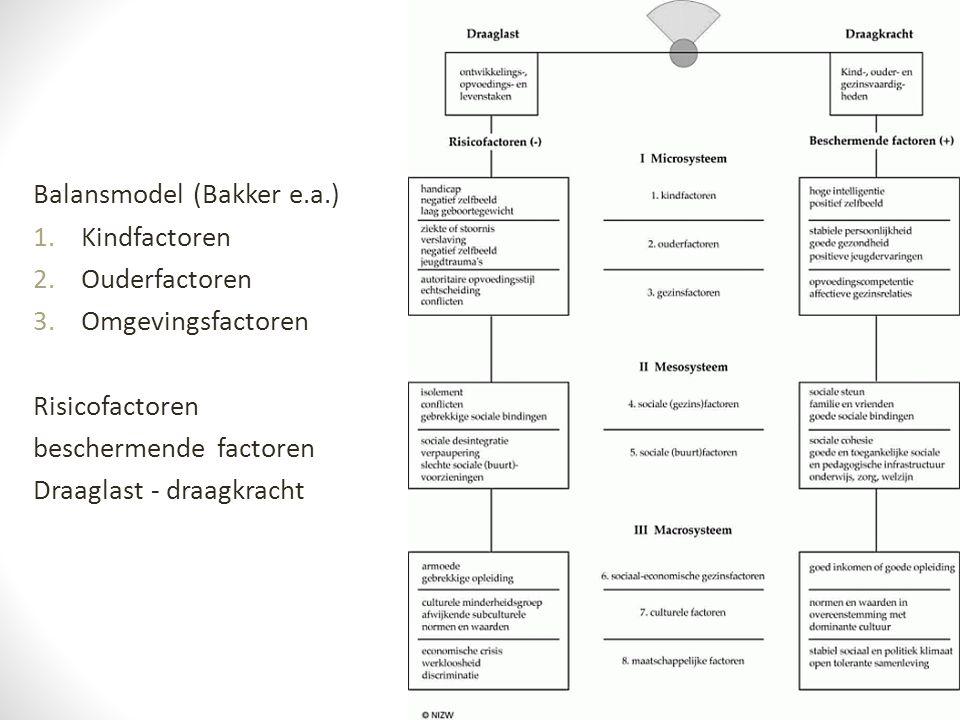Balansmodel (Bakker e.a.) Kindfactoren Ouderfactoren Omgevingsfactoren