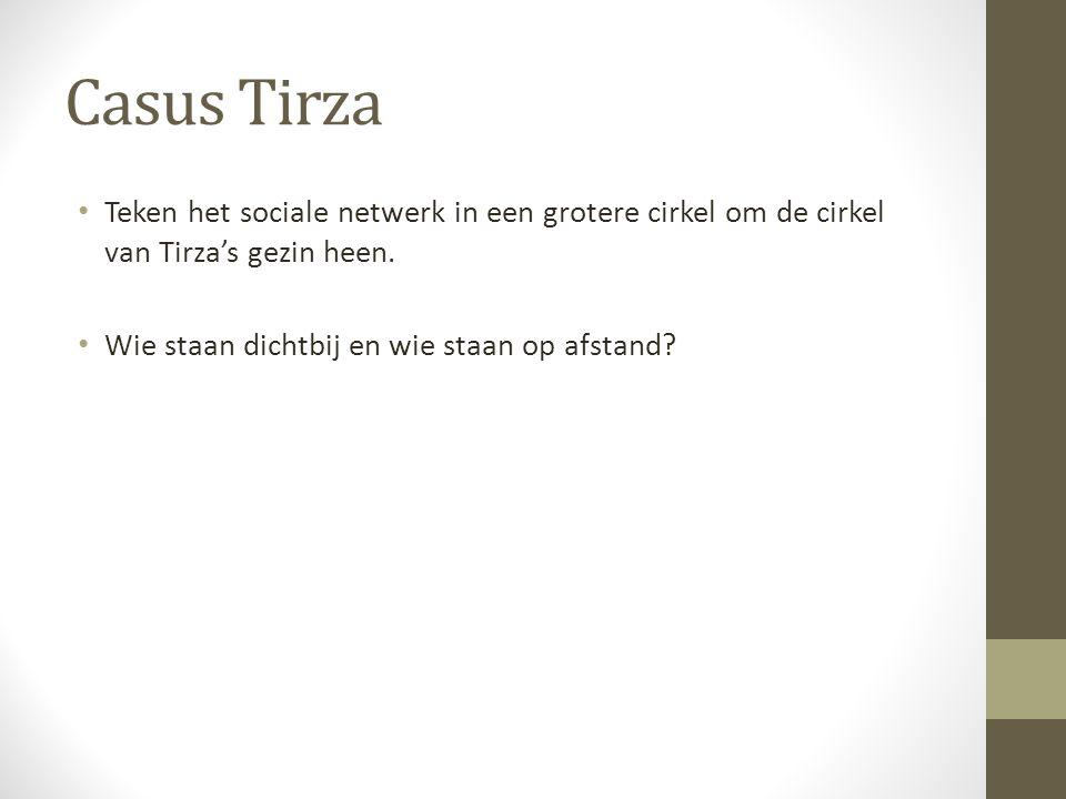 Casus Tirza Teken het sociale netwerk in een grotere cirkel om de cirkel van Tirza's gezin heen. Wie staan dichtbij en wie staan op afstand
