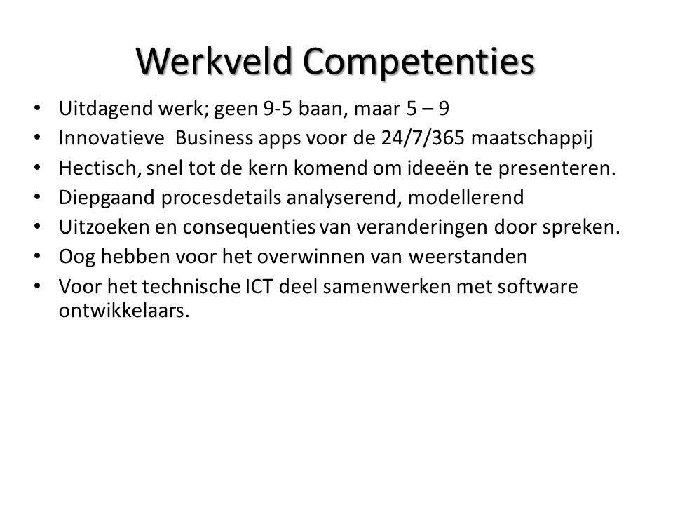 Werkveld Competenties
