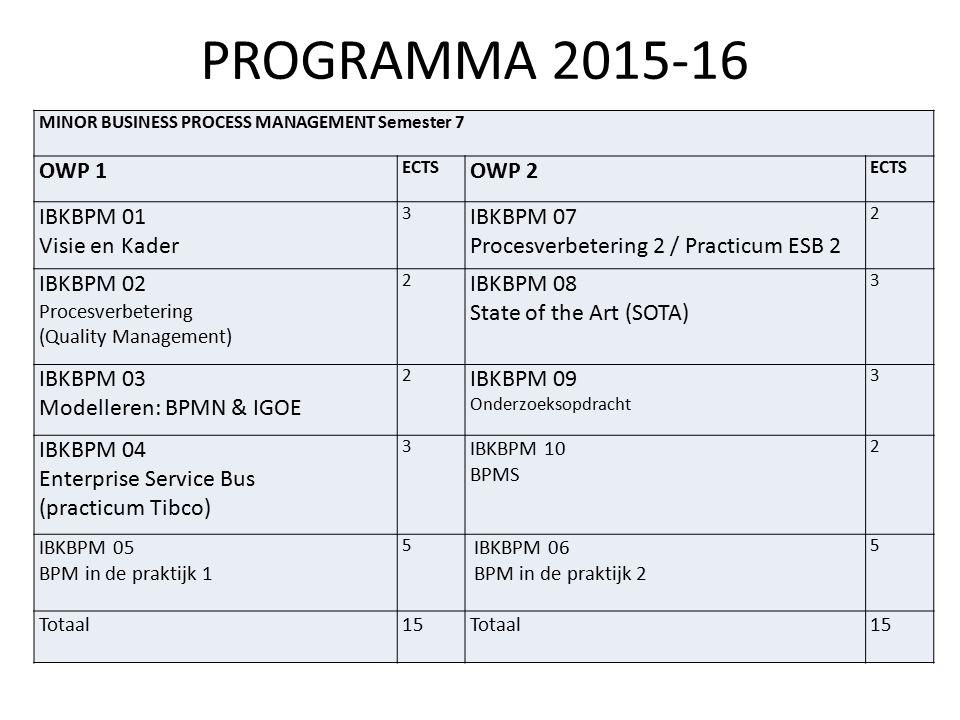 PROGRAMMA 2015-16 OWP 1 OWP 2 IBKBPM 01 Visie en Kader IBKBPM 07