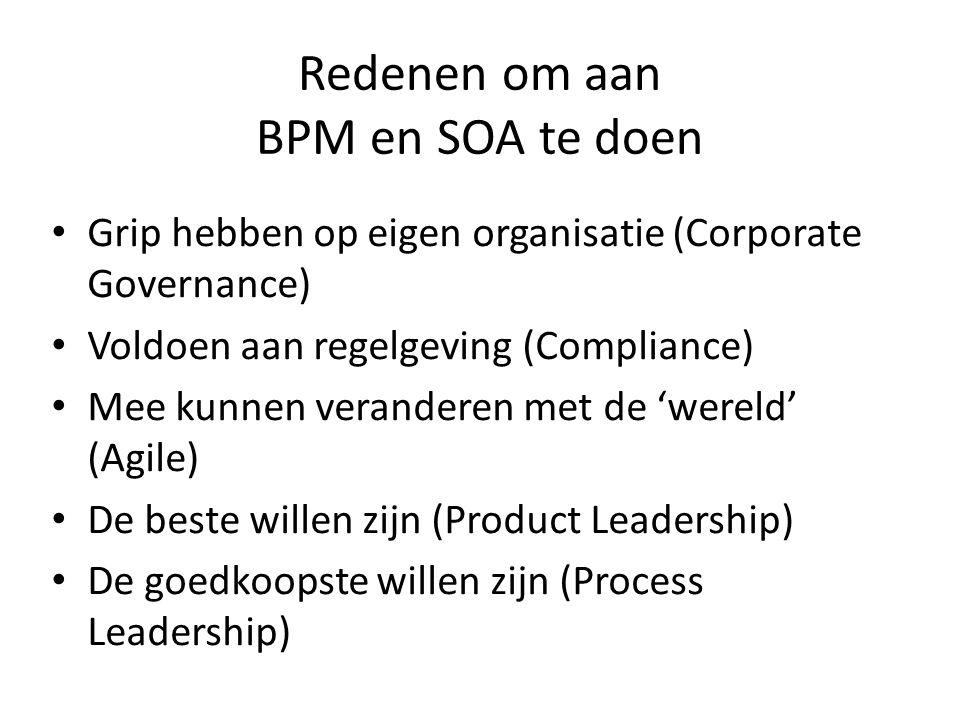 Redenen om aan BPM en SOA te doen