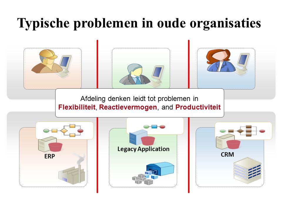 Typische problemen in oude organisaties
