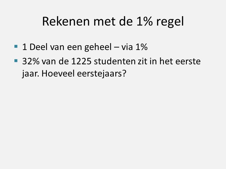 Rekenen met de 1% regel 1 Deel van een geheel – via 1%