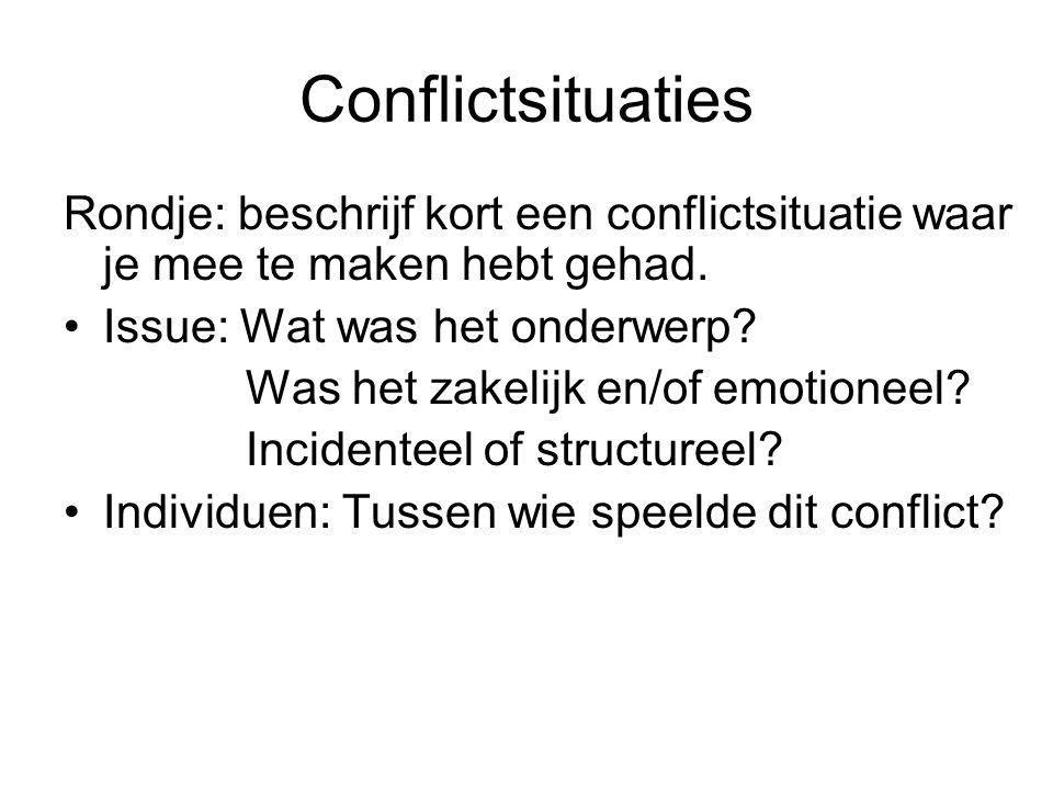 Conflictsituaties Rondje: beschrijf kort een conflictsituatie waar je mee te maken hebt gehad. Issue: Wat was het onderwerp