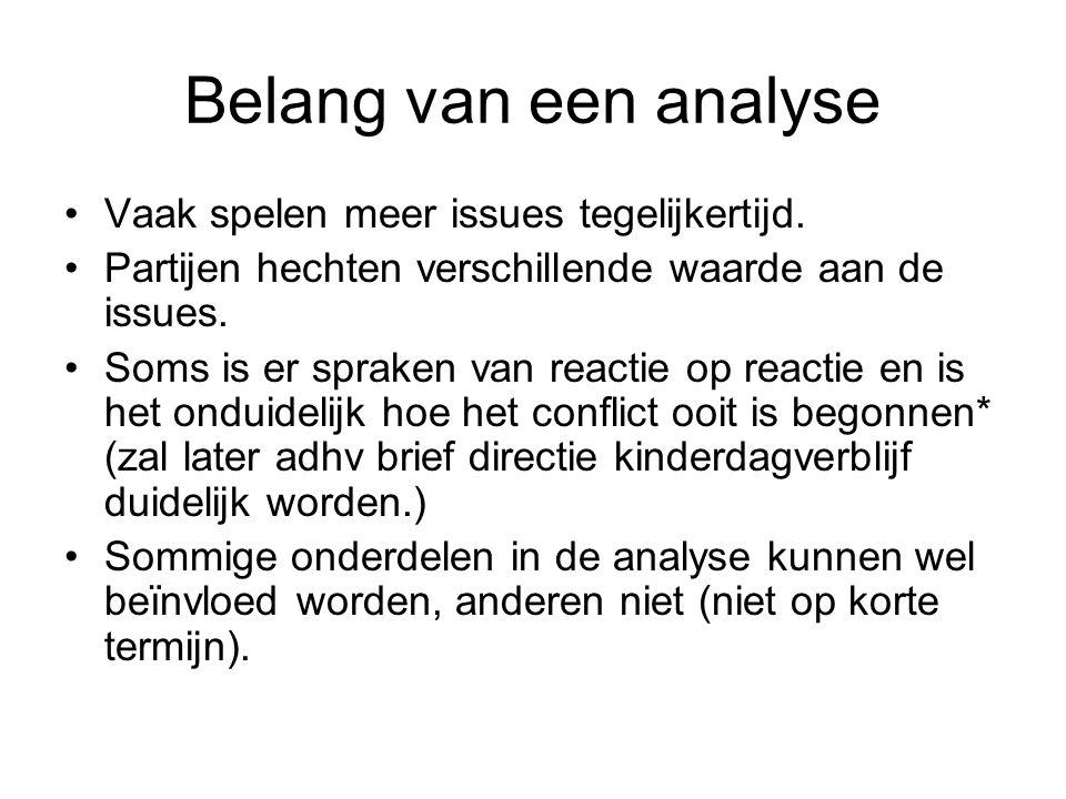 Belang van een analyse Vaak spelen meer issues tegelijkertijd.