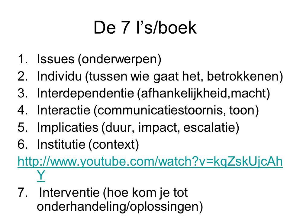 De 7 I's/boek Issues (onderwerpen)