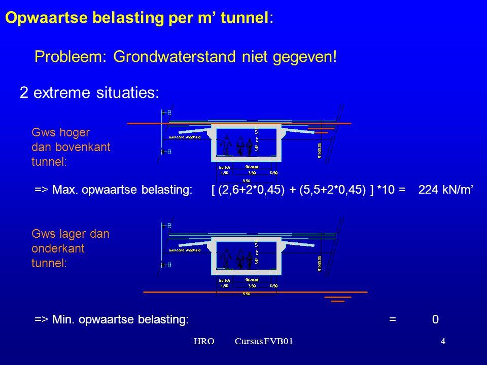 Opwaartse belasting per m' tunnel: