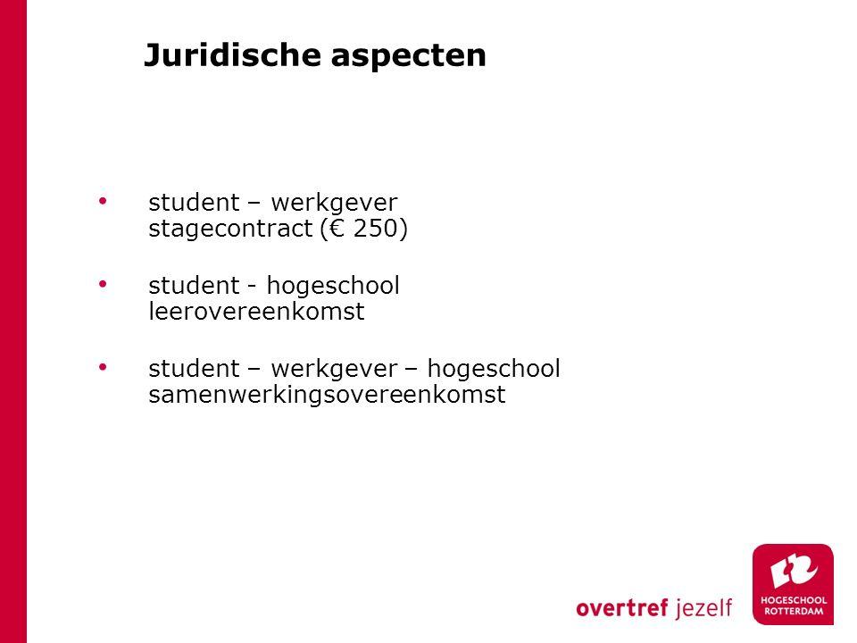 Juridische aspecten student – werkgever stagecontract (€ 250)