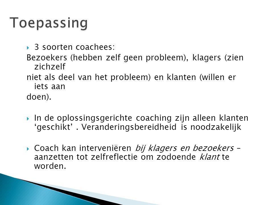 Toepassing 3 soorten coachees: