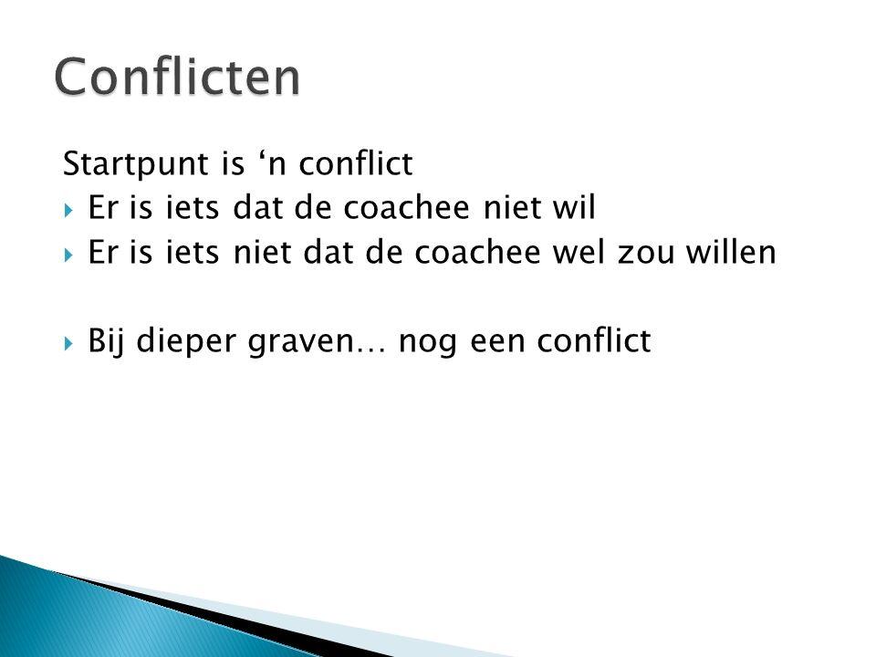 Conflicten Startpunt is 'n conflict Er is iets dat de coachee niet wil