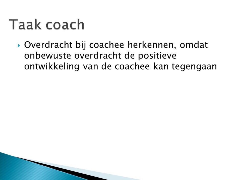 Taak coach Overdracht bij coachee herkennen, omdat onbewuste overdracht de positieve ontwikkeling van de coachee kan tegengaan.