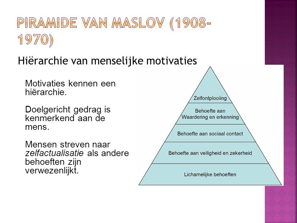 Piramide van Maslov (1908-1970)