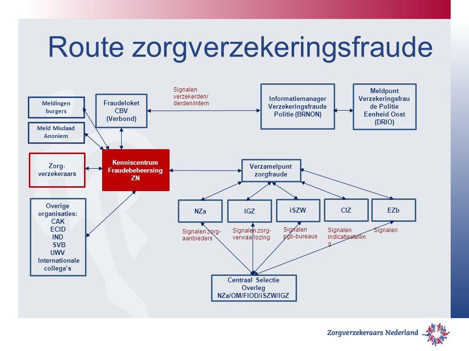 Route zorgverzekeringsfraude