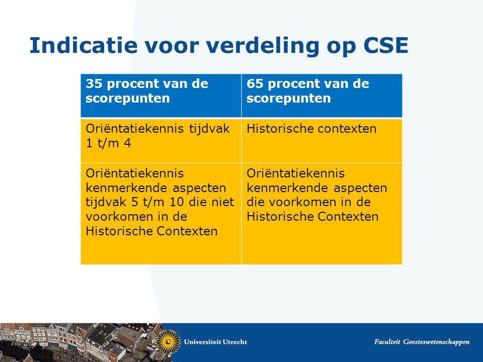 Indicatie voor verdeling op CSE