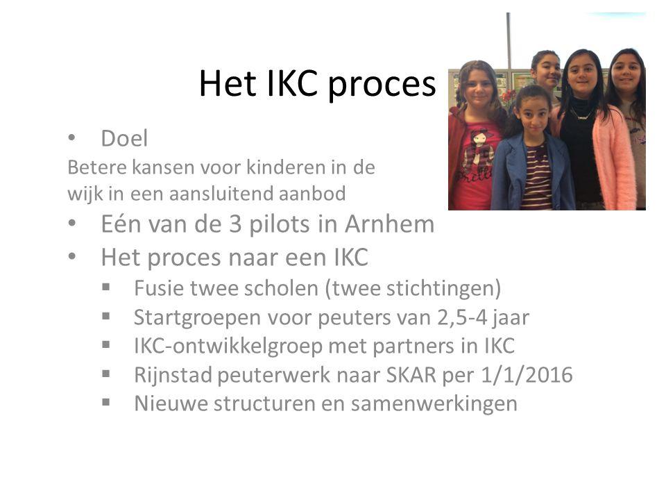 Het IKC proces Eén van de 3 pilots in Arnhem Het proces naar een IKC