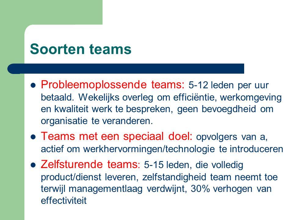 Soorten teams