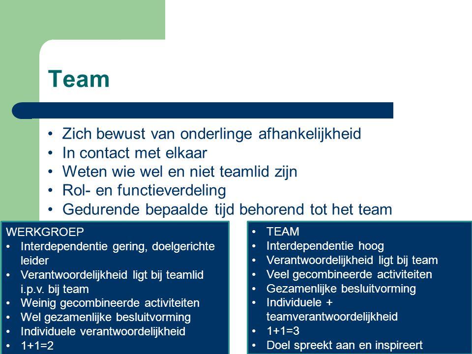 Team Zich bewust van onderlinge afhankelijkheid In contact met elkaar