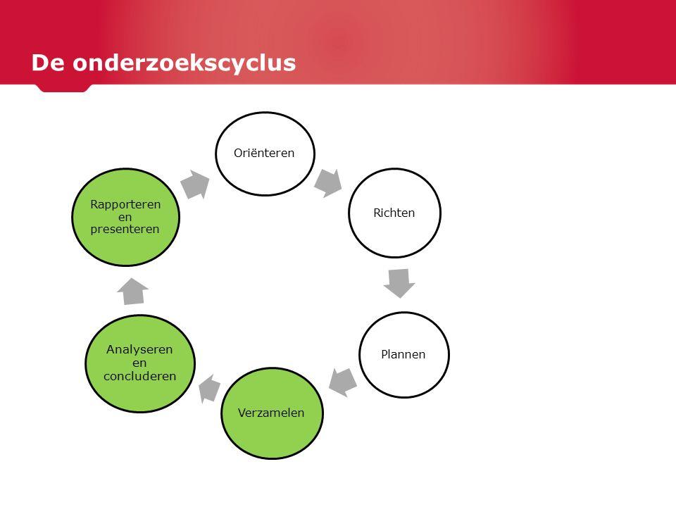 De onderzoekscyclus Oriënteren Richten Plannen Verzamelen