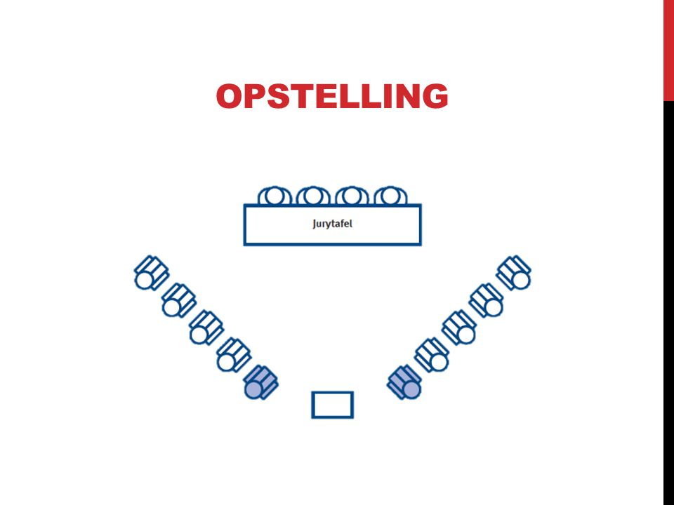 OPSTELLING