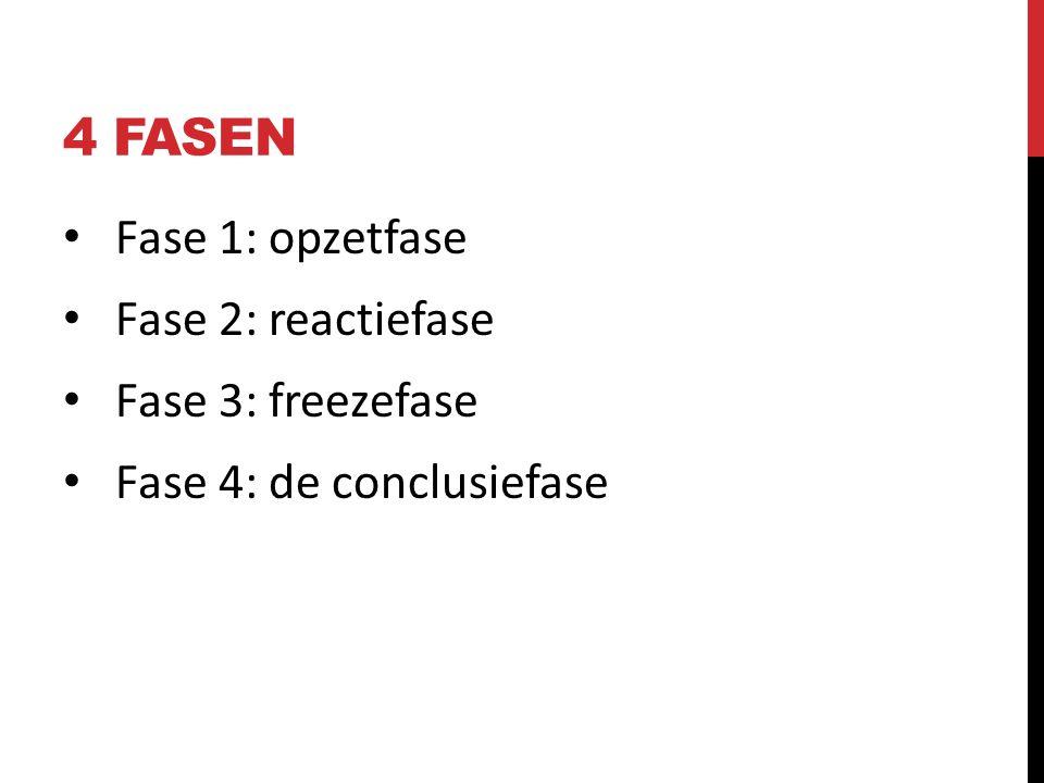4 FASEN Fase 1: opzetfase Fase 2: reactiefase Fase 3: freezefase